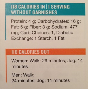 A Sample of the Calories In for this recipe and the Calories Out.