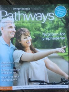 Nutrition for Lymphedema