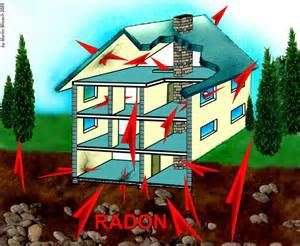 What is Radon and Why Should I Care?