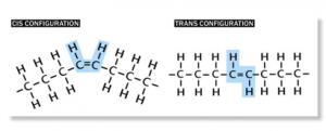 Cis and Trans chemical configurations